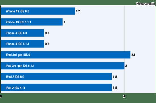 Ios6 webvizbenchw 100005193 large
